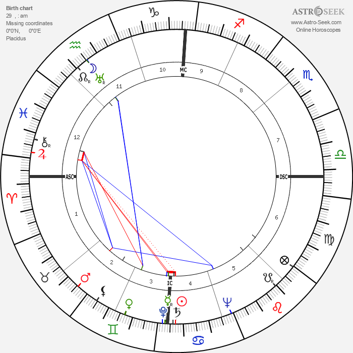 Mario Carotenuto - Astrology Natal Birth Chart