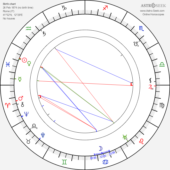 Mario Caserini - Astrology Natal Birth Chart