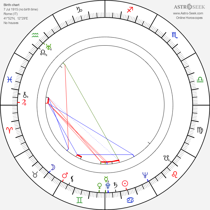 Mario Colli - Astrology Natal Birth Chart