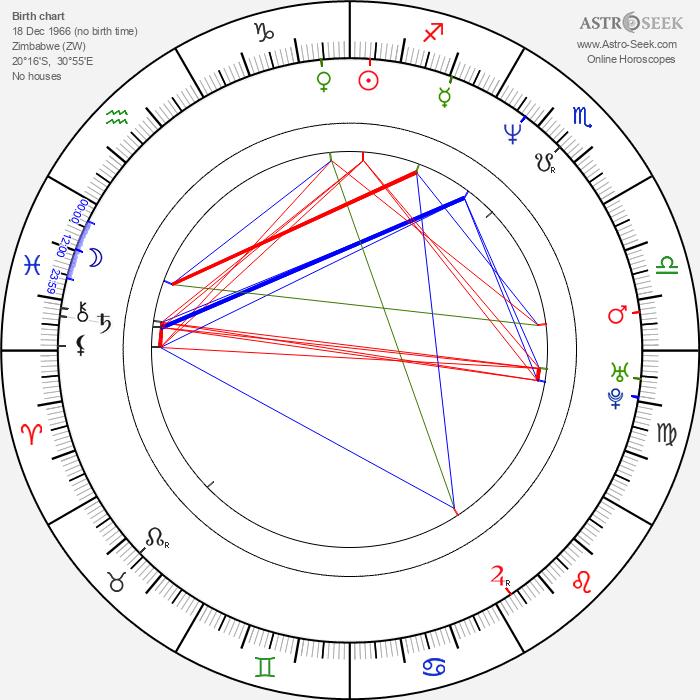 Mario Frangoulis - Astrology Natal Birth Chart
