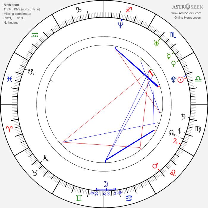 Mário Klein - Astrology Natal Birth Chart