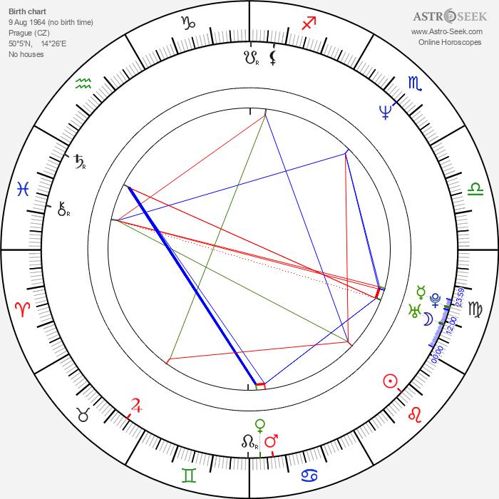Mário Kubec - Astrology Natal Birth Chart