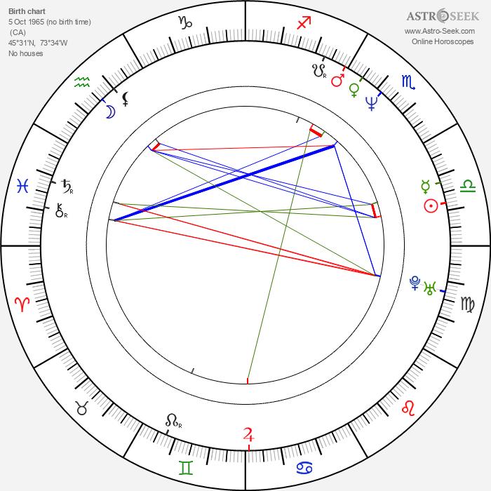 Mario Lemieux - Astrology Natal Birth Chart
