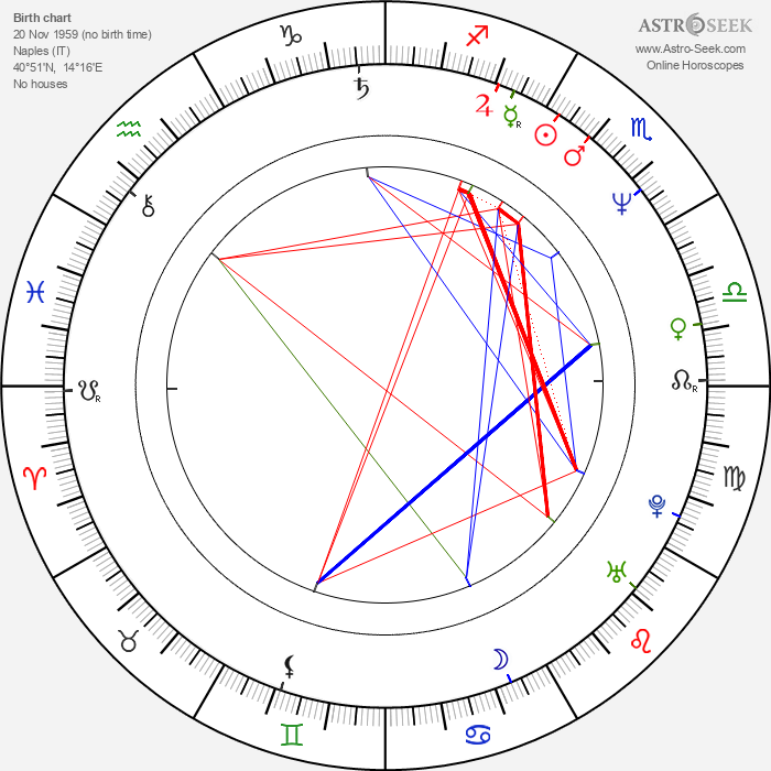 Mario Martone - Astrology Natal Birth Chart