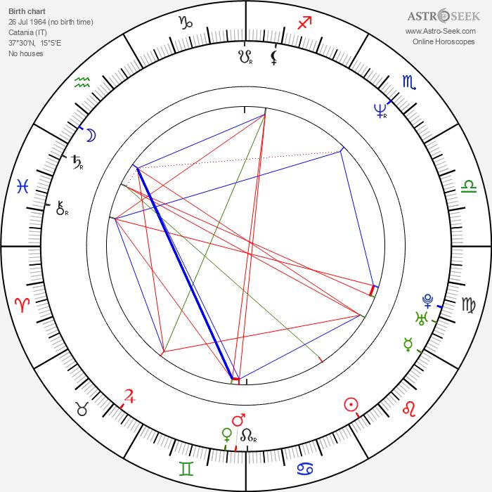 Mario Opinato - Astrology Natal Birth Chart