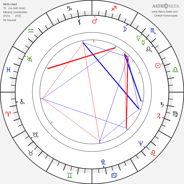 Mario Puzo - Astrology Natal Birth Chart