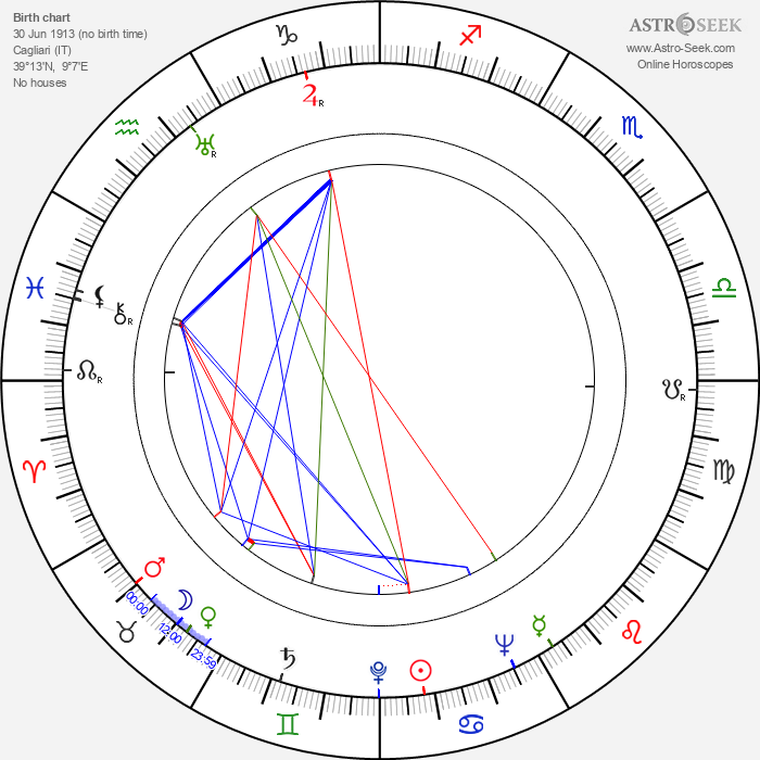 Mario Sequi - Astrology Natal Birth Chart