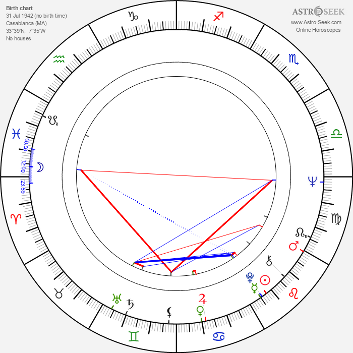 Marion Game - Astrology Natal Birth Chart