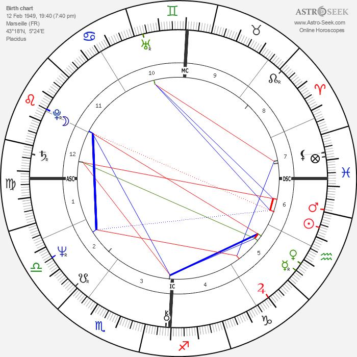 Marion Hänsel - Astrology Natal Birth Chart