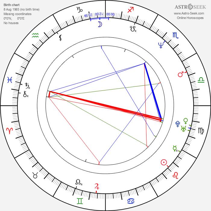 Marion Mitterhammer - Astrology Natal Birth Chart