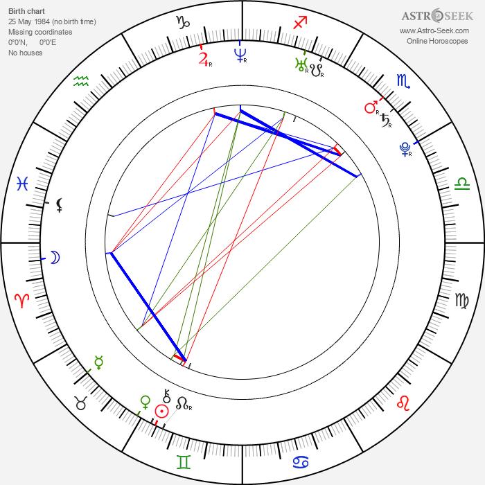 Marion Raven - Astrology Natal Birth Chart