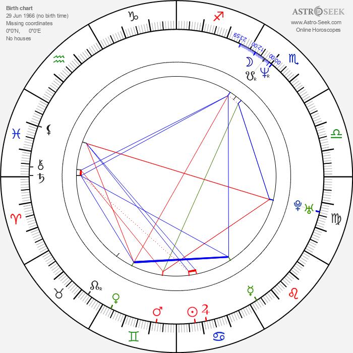 Marion Vernoux - Astrology Natal Birth Chart
