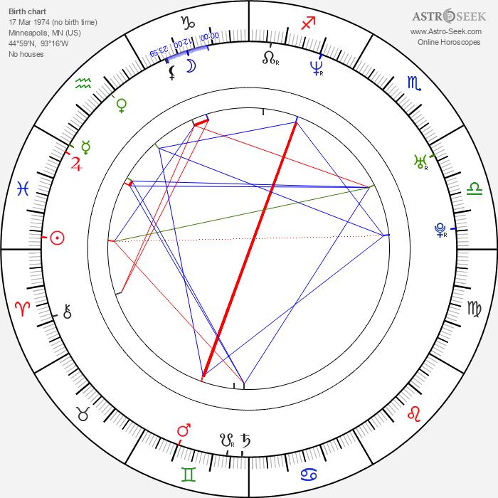 Marisa Coughlan - Astrology Natal Birth Chart