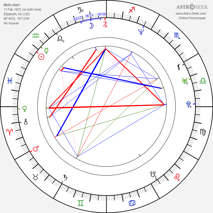 Marisa Petroro - Astrology Natal Birth Chart