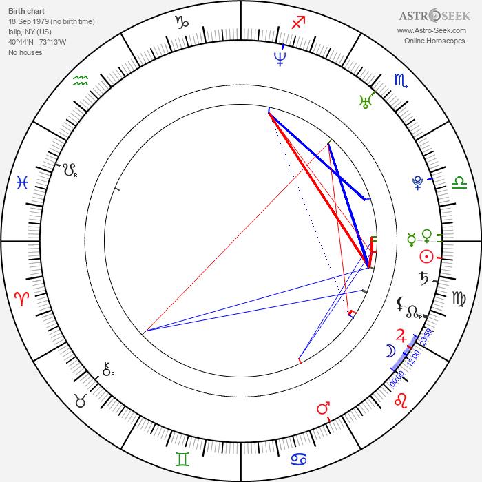 Marissa Garrison - Astrology Natal Birth Chart