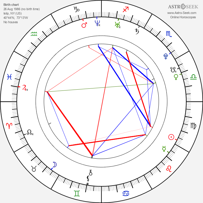 Marissa Skell - Astrology Natal Birth Chart