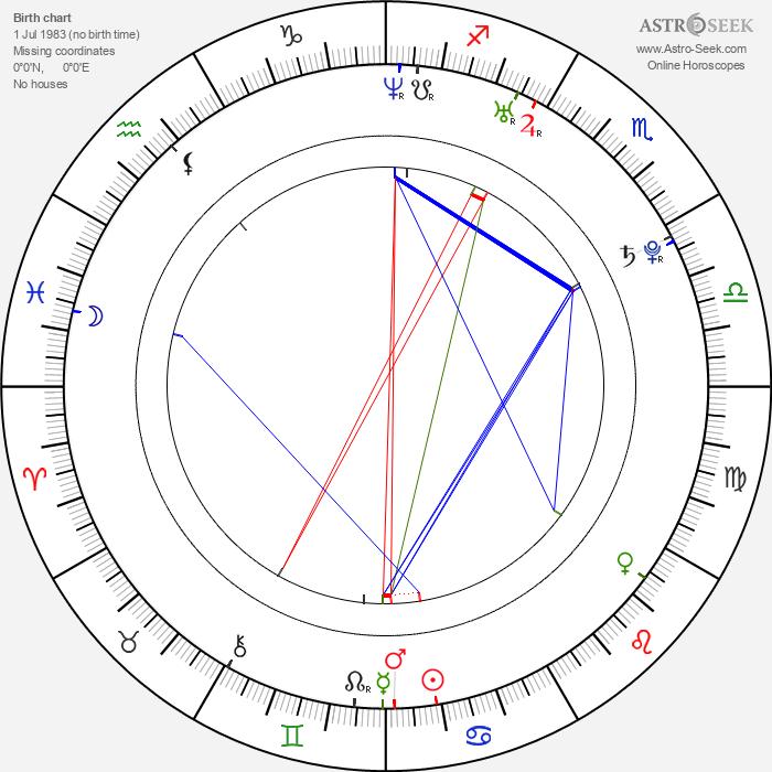 Marit Larsen - Astrology Natal Birth Chart
