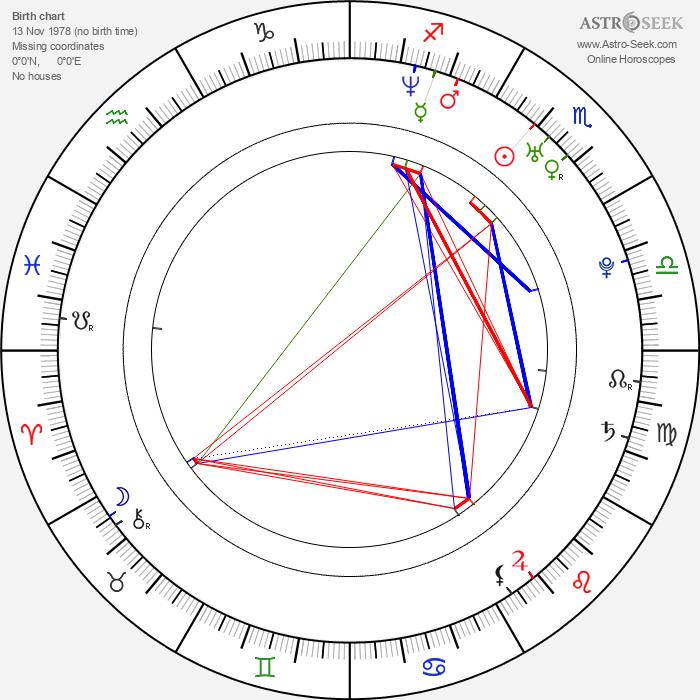 Marit Velle Kile - Astrology Natal Birth Chart
