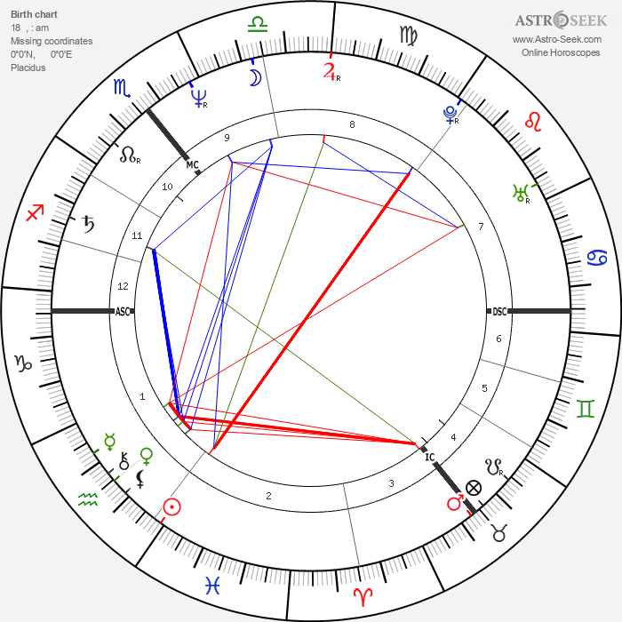 Marita Koch - Astrology Natal Birth Chart