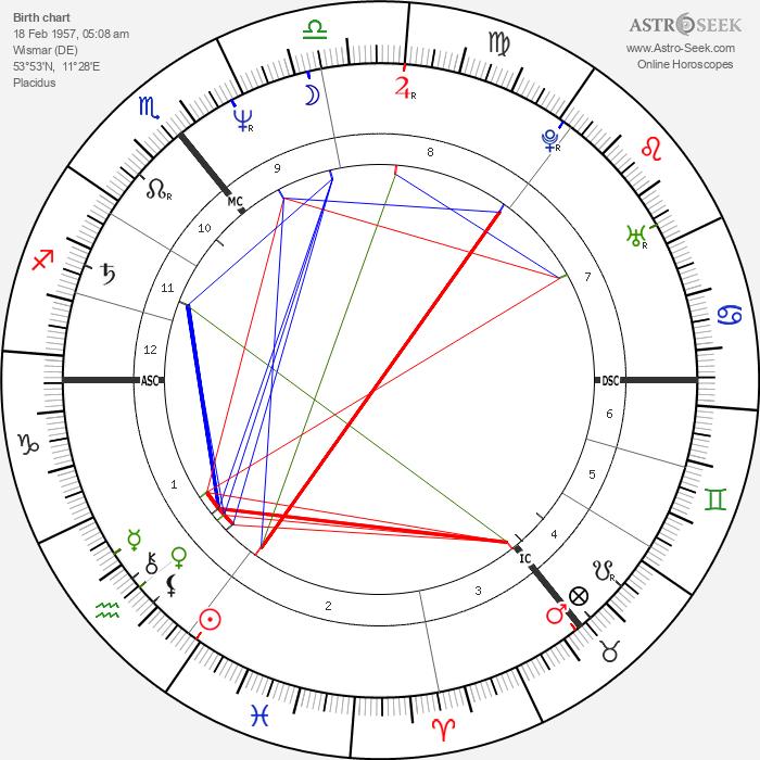 Marita Koch - Astrology Natal Birth Chart
