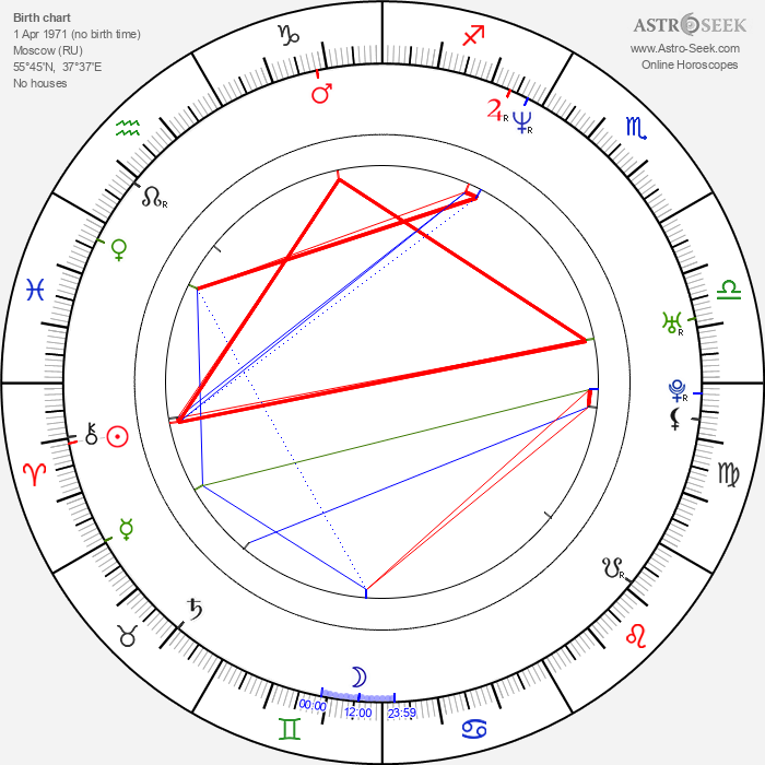 Marius Balchunas - Astrology Natal Birth Chart
