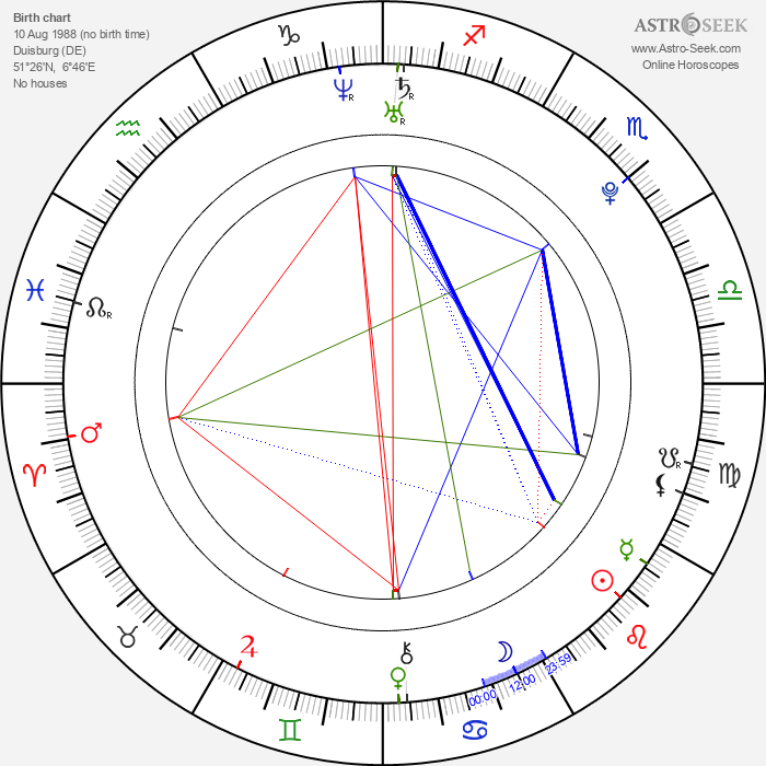 Marius Hoppensack - Astrology Natal Birth Chart