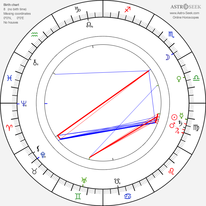 Marius Sestier - Astrology Natal Birth Chart