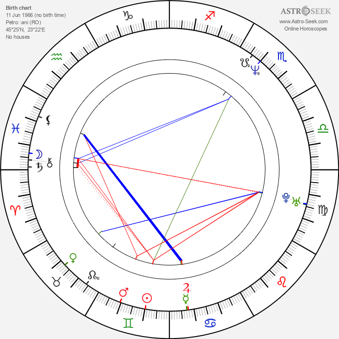Marius Stanescu - Astrology Natal Birth Chart
