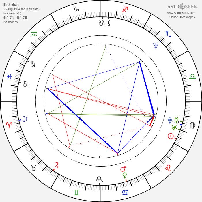 Mariusz Bonaszewski - Astrology Natal Birth Chart