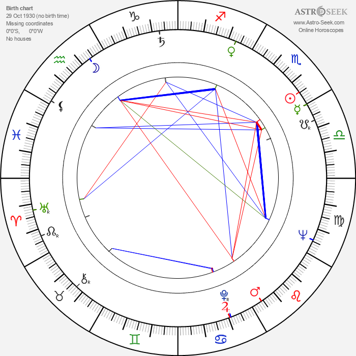 Mariusz Dmochowski - Astrology Natal Birth Chart