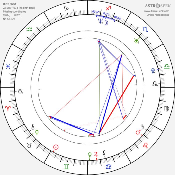 Mariusz Korpoliński - Astrology Natal Birth Chart