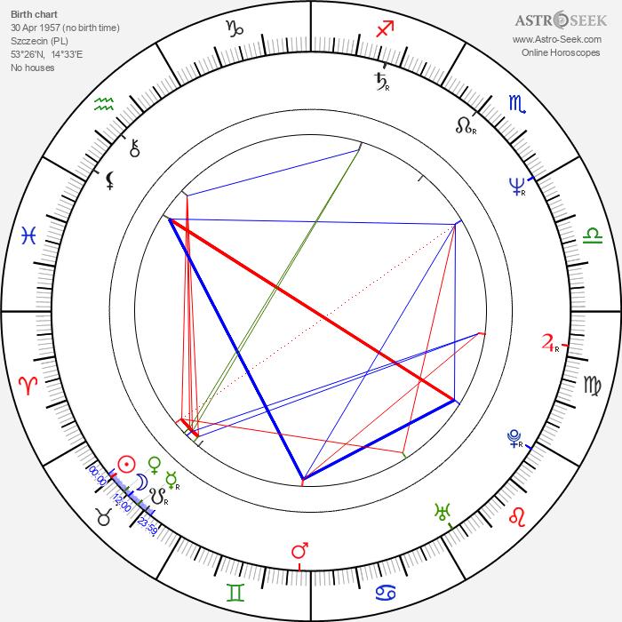 Mariusz Pilawski - Astrology Natal Birth Chart