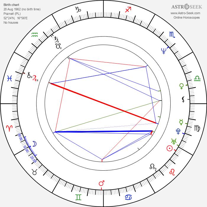 Mariusz Siudziński - Astrology Natal Birth Chart