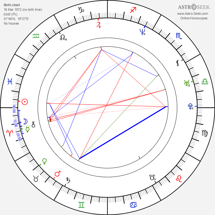 Mariusz Slupinski - Astrology Natal Birth Chart