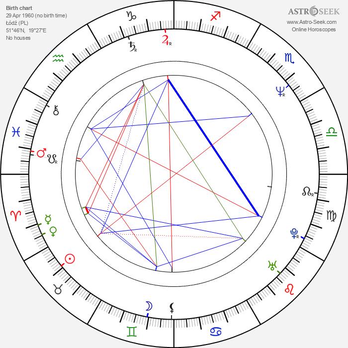 Mariusz Wilczynski - Astrology Natal Birth Chart
