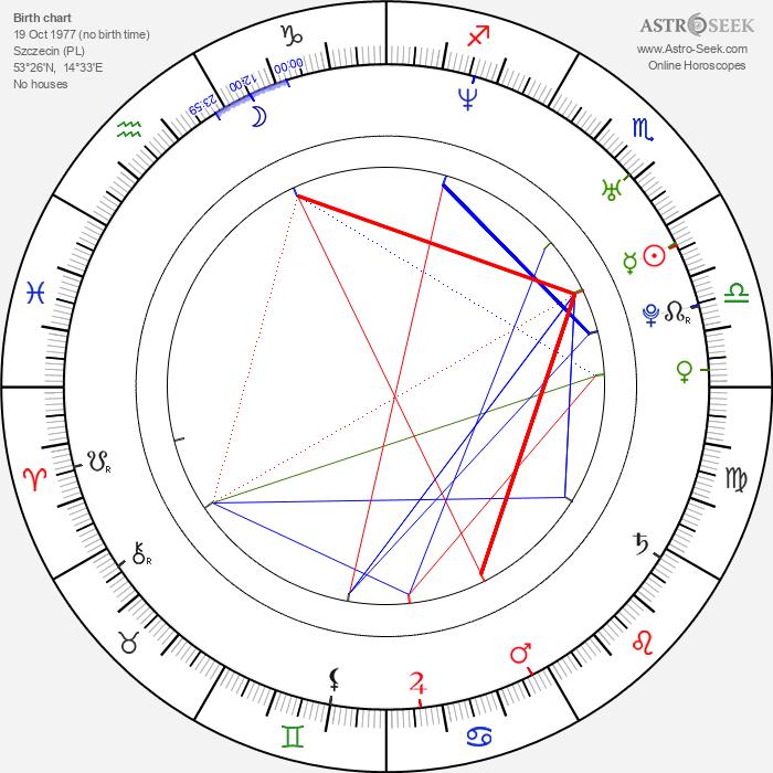 Mariusz Zaniewski - Astrology Natal Birth Chart
