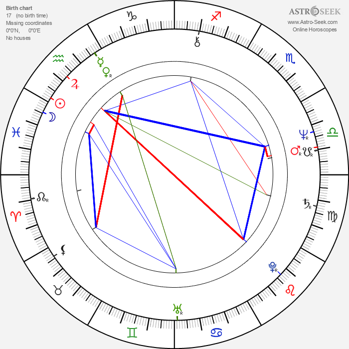Mariya Kuznetsova - Astrology Natal Birth Chart