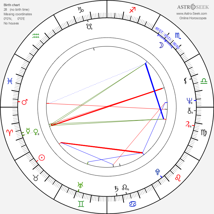 Marja-Leena Kouki - Astrology Natal Birth Chart