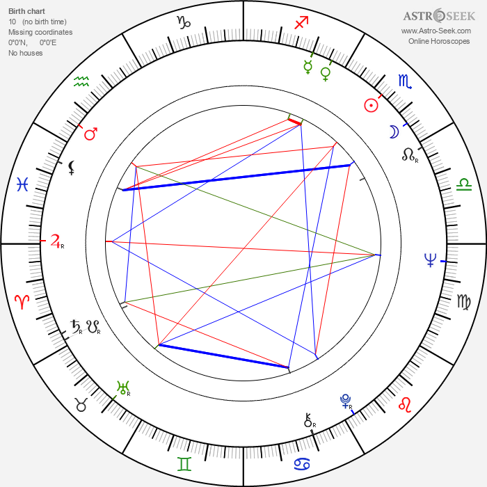 Marja-Leena Syvänen - Astrology Natal Birth Chart
