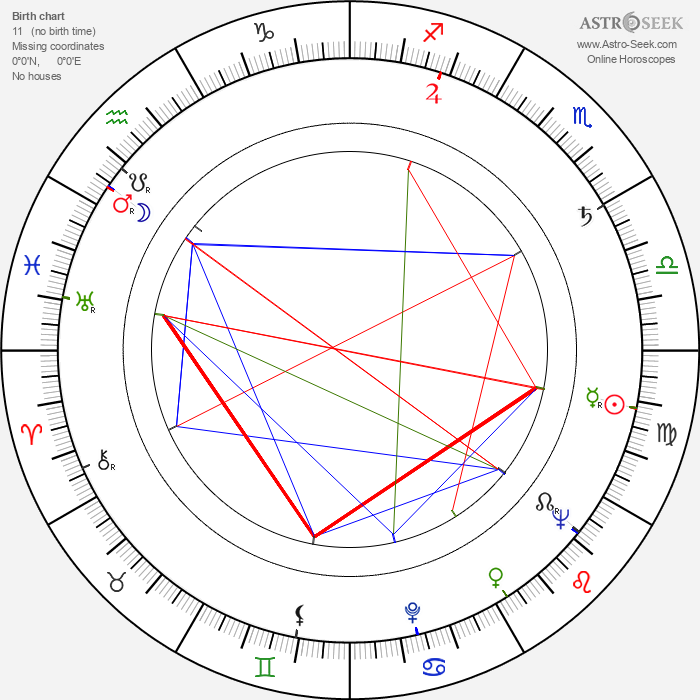 Marja-Liisa Vartio - Astrology Natal Birth Chart