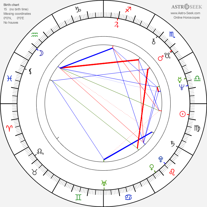 Marja Pesonen - Astrology Natal Birth Chart