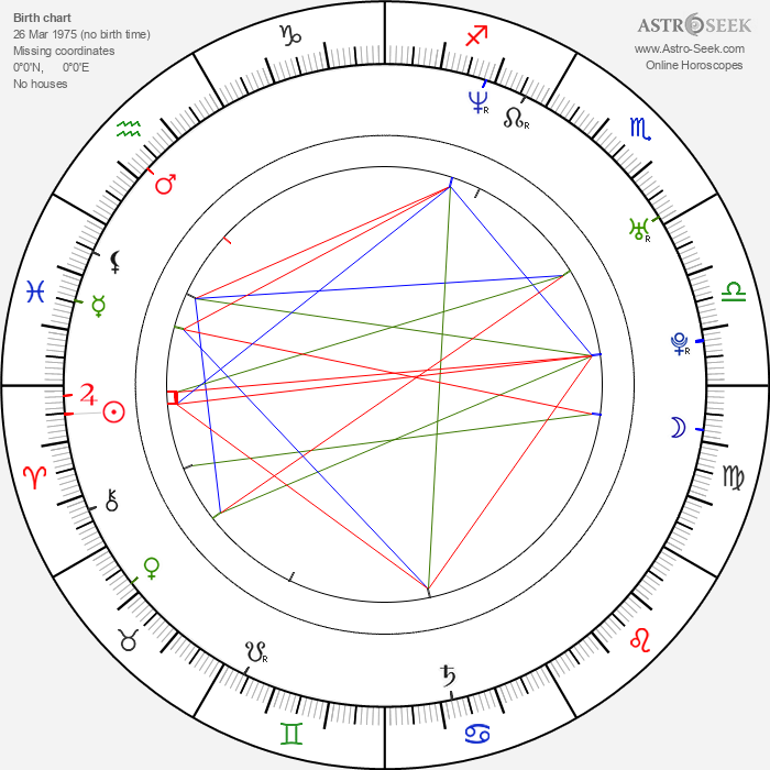 Marja Pyykkö - Astrology Natal Birth Chart