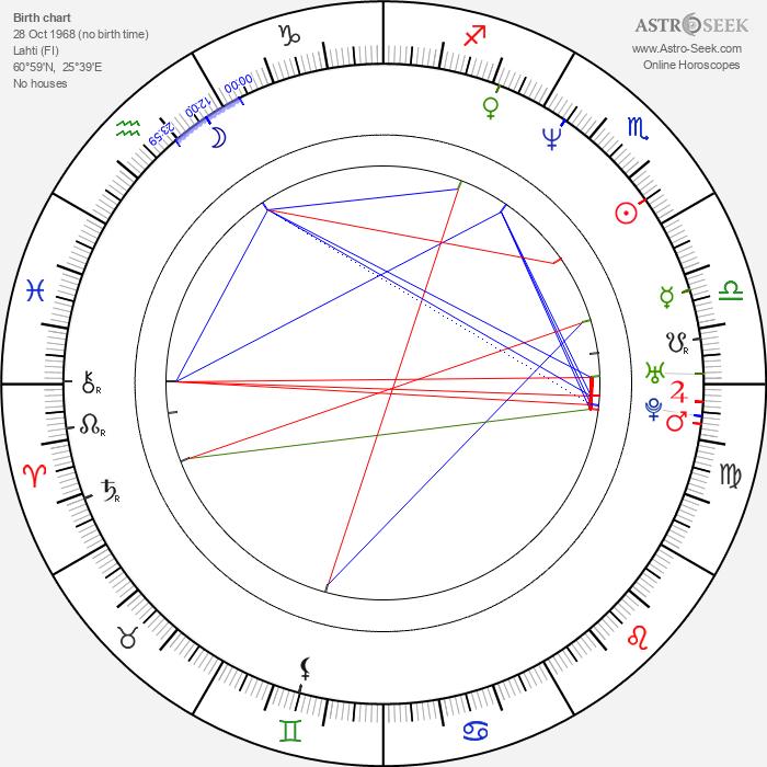 Marjaana Maijala - Astrology Natal Birth Chart