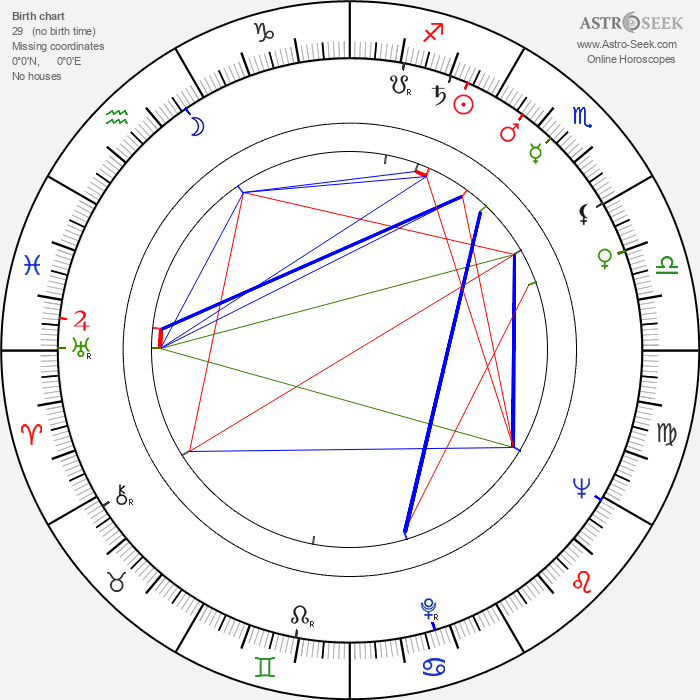 Marjatta Metsovaara - Astrology Natal Birth Chart