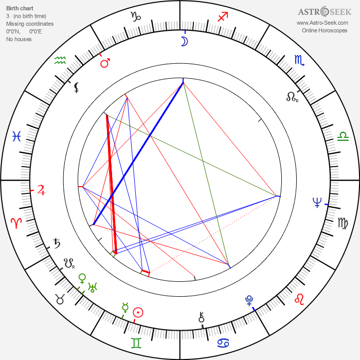 Marjorie Ann Mutchie - Astrology Natal Birth Chart