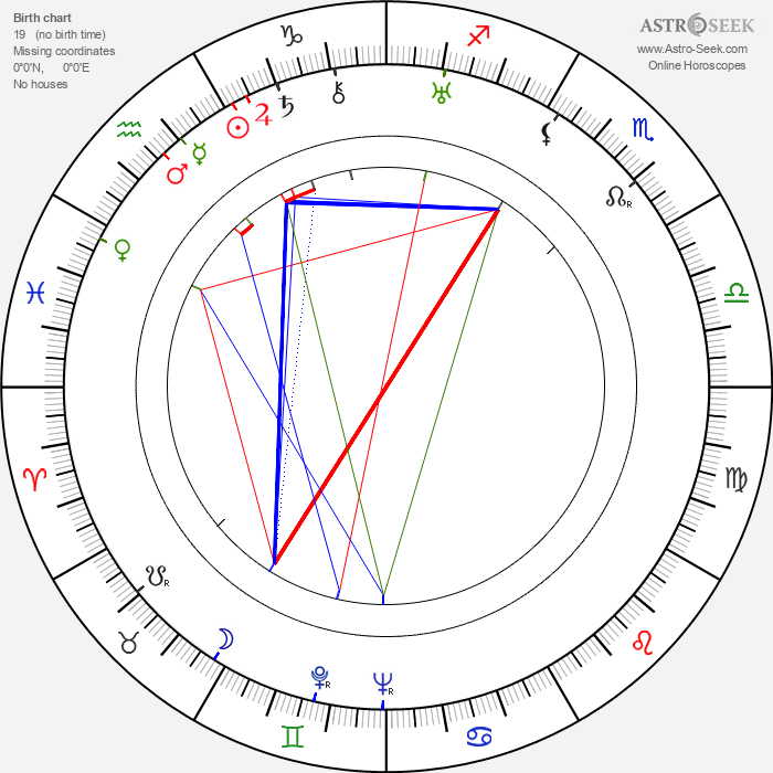 Marjorie Daw - Astrology Natal Birth Chart