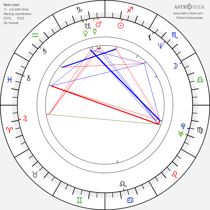 Mark Alarie - Astrology Natal Birth Chart
