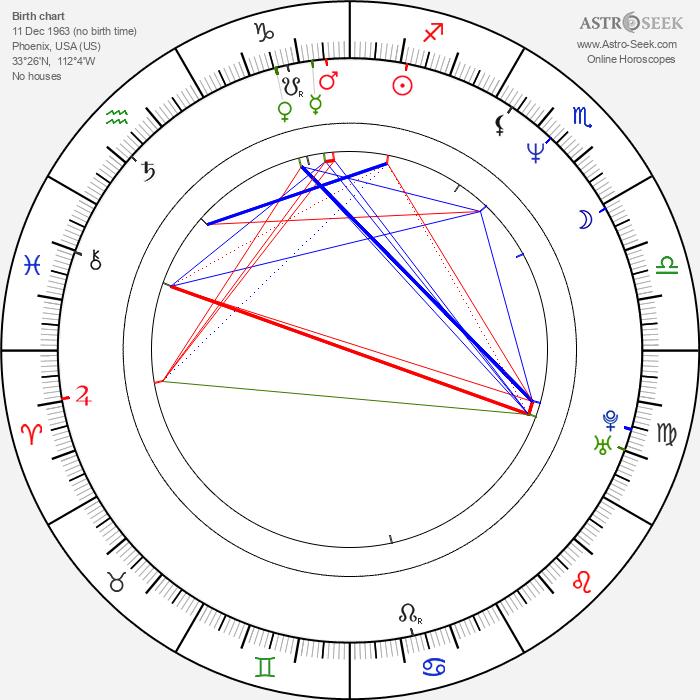 Mark Alarie - Astrology Natal Birth Chart