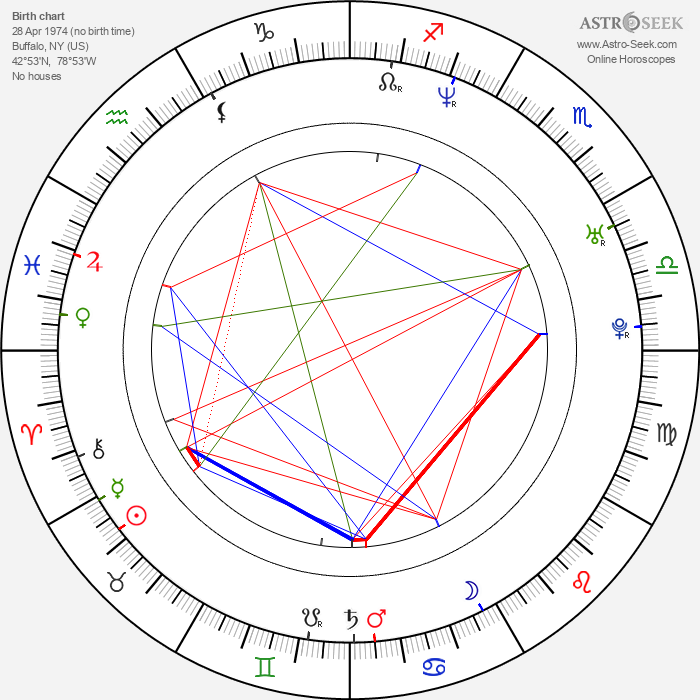 Mark Baranowski - Astrology Natal Birth Chart