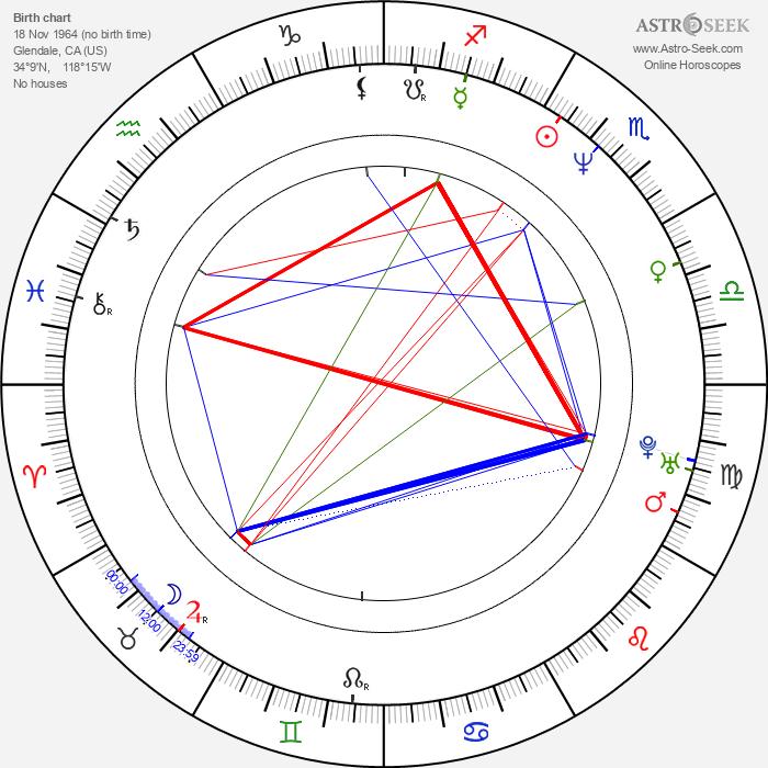 Mark Barba - Astrology Natal Birth Chart